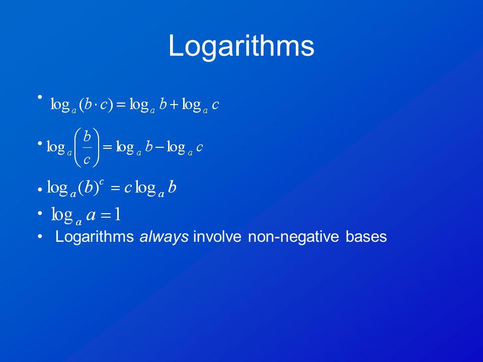 Logarithms Logarithms always involve non-negative bases