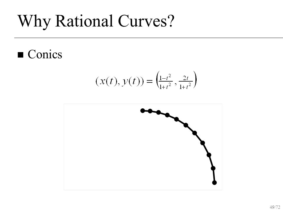 49/72 Why Rational Curves Conics