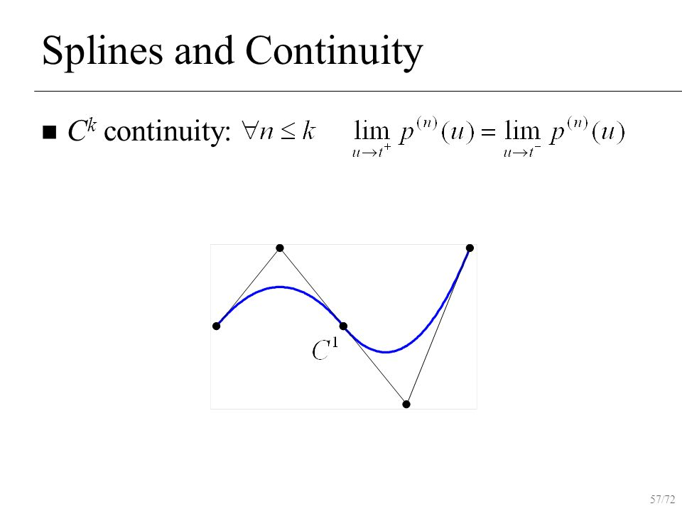 57/72 Splines and Continuity C k continuity: