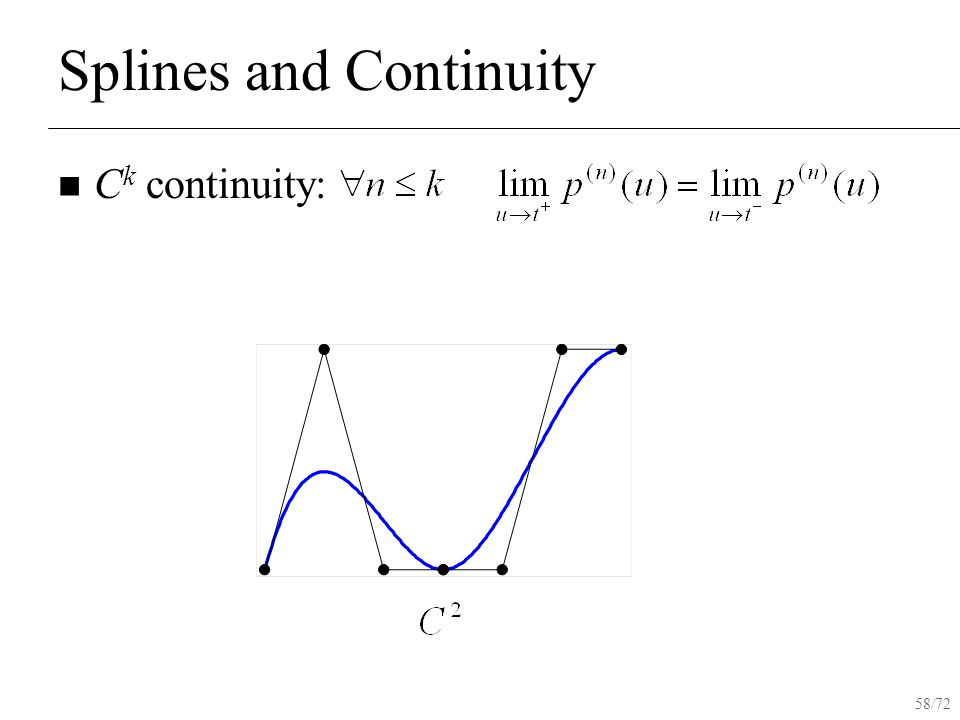 58/72 Splines and Continuity C k continuity: