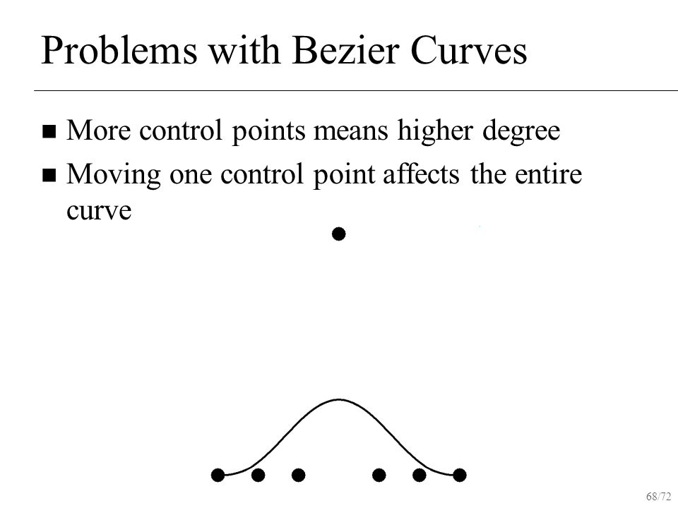 68/72 Problems with Bezier Curves More control points means higher degree Moving one control point affects the entire curve