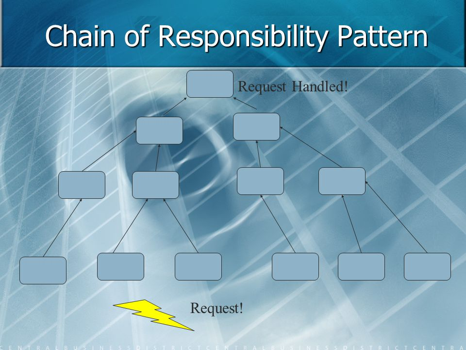 Chain of Responsibility Pattern Request! Request Handled!
