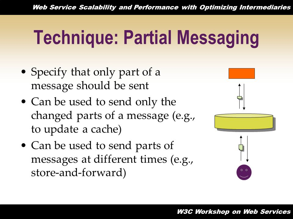 Web Service Scalability and Performance with Optimizing Intermediaries W3C Workshop on Web Services Technique: Partial Messaging Specify that only part of a message should be sent Can be used to send only the changed parts of a message (e.g., to update a cache) Can be used to send parts of messages at different times (e.g., store-and-forward)
