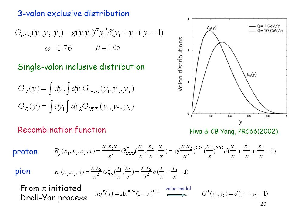 20 3-valon exclusive distribution Recombination function proton pion From  initiated Drell-Yan process valon model Single-valon inclusive distribution Hwa & CB Yang, PRC66(2002)