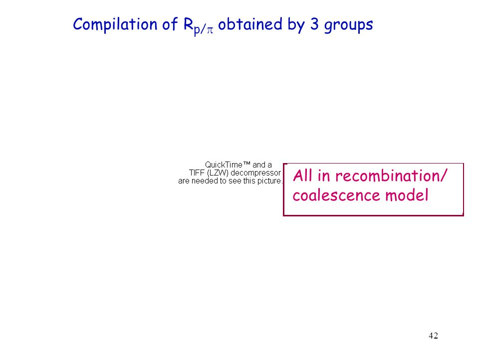 42 All in recombination/ coalescence model Compilation of R p/  obtained by 3 groups