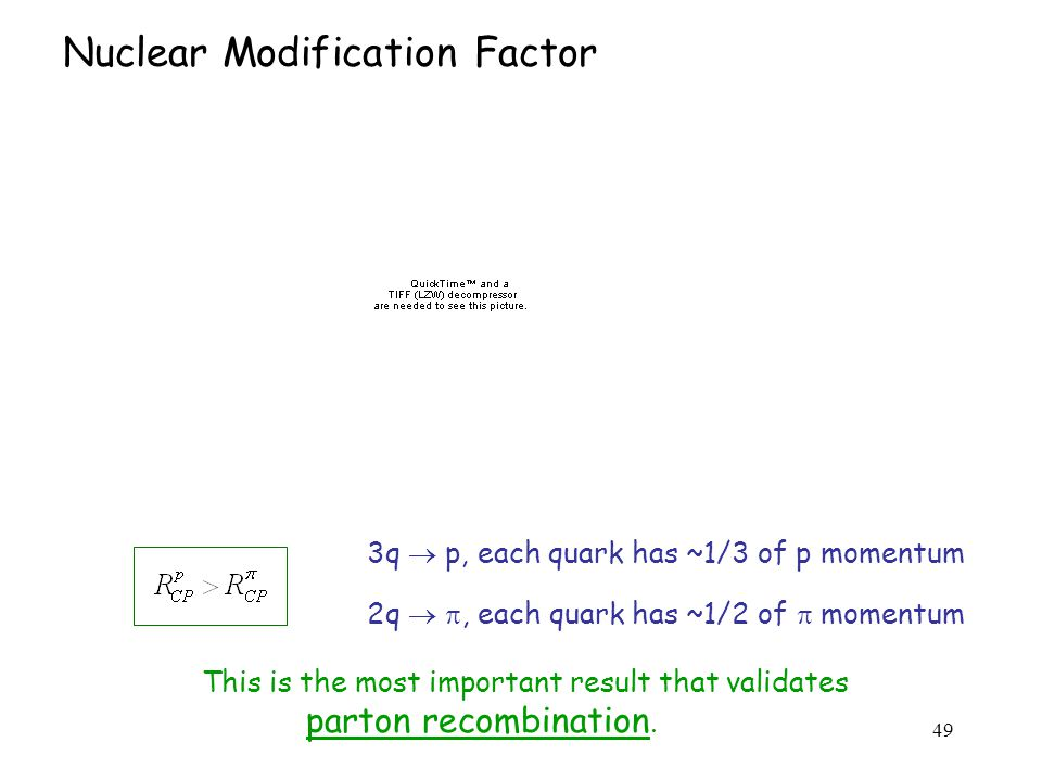 49 Nuclear Modification Factor This is the most important result that validates parton recombination.