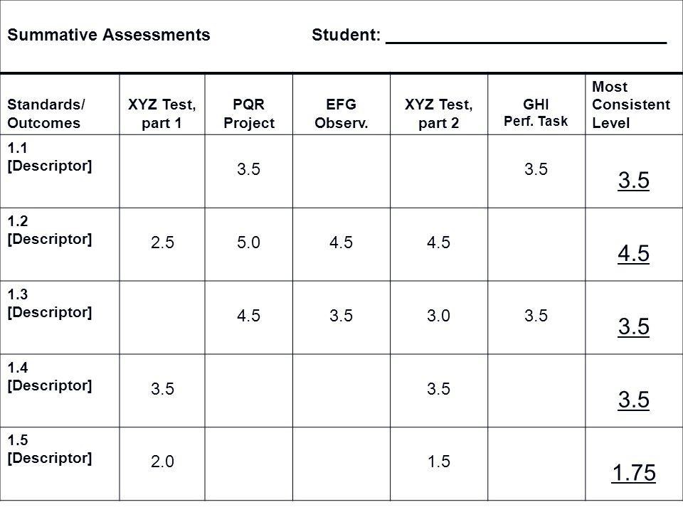 Summative Assessments Student: ______________________________ Standards/ Outcomes XYZ Test, part 1 PQR Project EFG Observ. XYZ Test, part 2 GHI Perf.