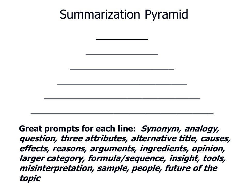 Summarization Pyramid __________ ______________ ____________________ _________________________ ______________________________ ________________________