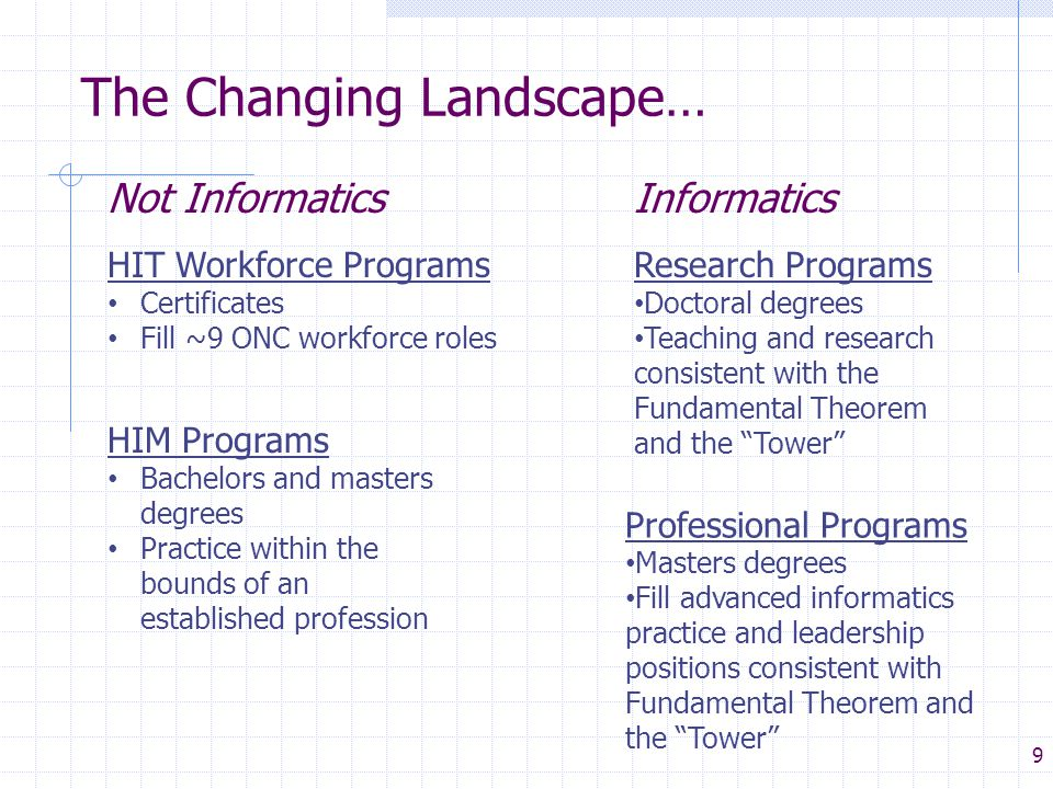 The Changing Landscape… 9 HIT Workforce Programs Certificates Fill ~9 ONC workforce roles Research Programs Doctoral degrees Teaching and research consistent with the Fundamental Theorem and the Tower Professional Programs Masters degrees Fill advanced informatics practice and leadership positions consistent with Fundamental Theorem and the Tower HIM Programs Bachelors and masters degrees Practice within the bounds of an established profession Not InformaticsInformatics