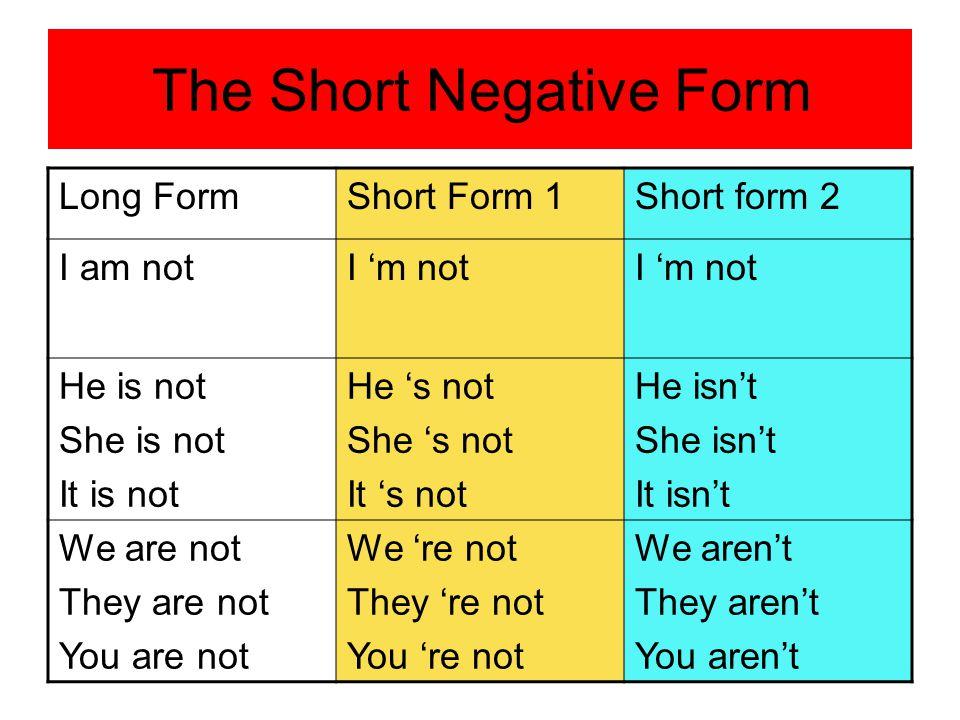 The Short Negative Form Short form 2Short Form 1Long Form I 'm not I am not He isn't She isn't It isn't He 's not She 's not It 's not He is not She is not It is not We aren't They aren't You aren't We 're not They 're not You 're not We are not They are not You are not