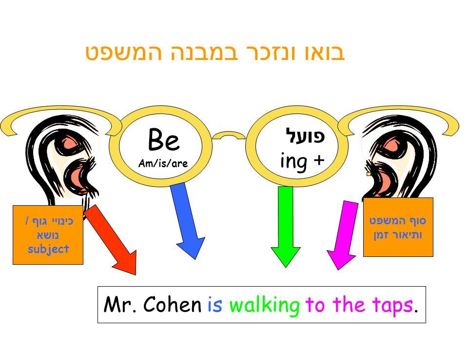 בואו ונזכר במבנה המשפט פועל + ing סוף המשפט ותיאור זמן Mr.