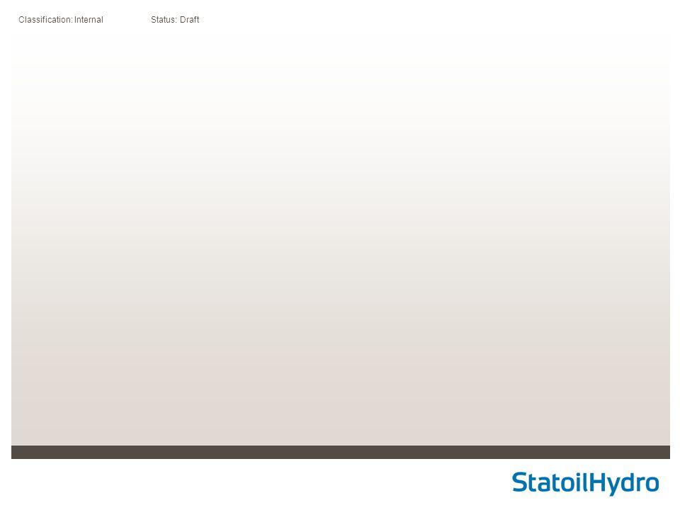 Classification: Internal Status: Draft