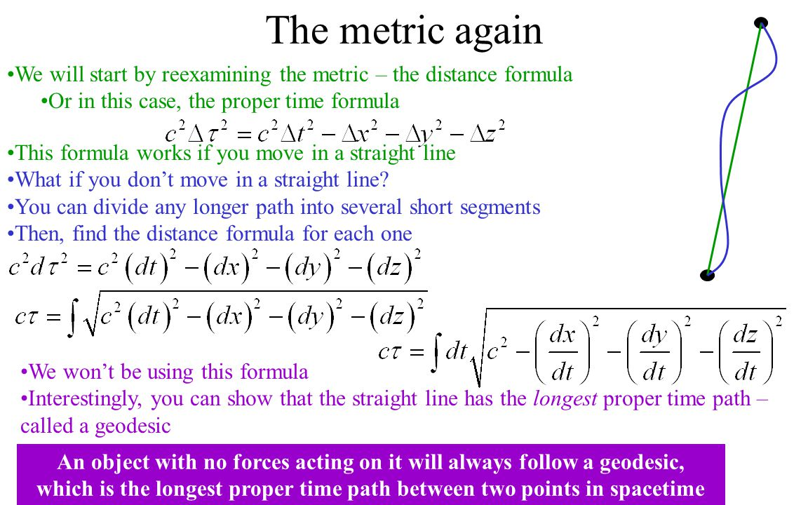 The metric again We will start by reexamining the metric – the distance formula Or in this case, the proper time formula This formula works if you mov