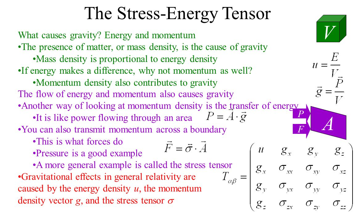 The Stress-Energy Tensor What causes gravity? Energy and momentum The presence of matter, or mass density, is the cause of gravity Mass density is pro