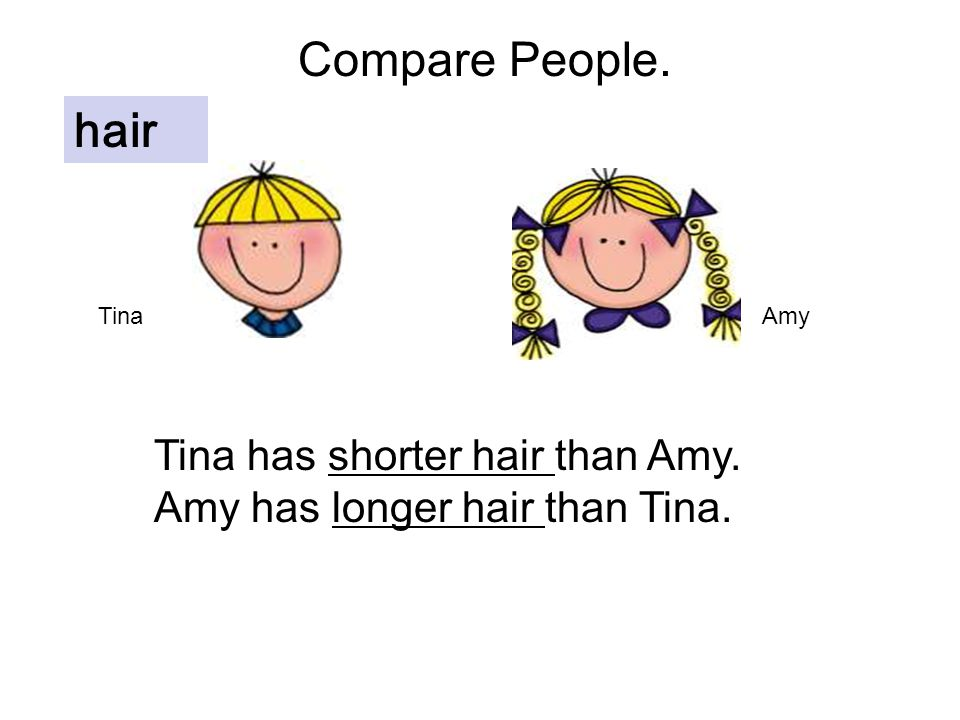 Compare People. Tina has shorter hair than Amy. Amy has longer hair than Tina. TinaAmy hair