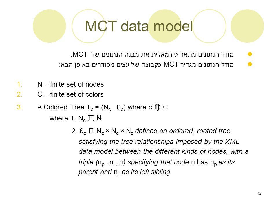 12 MCT data model מודל הנתונים מתאר פורמאלית את מבנה הנתונים של MCT.