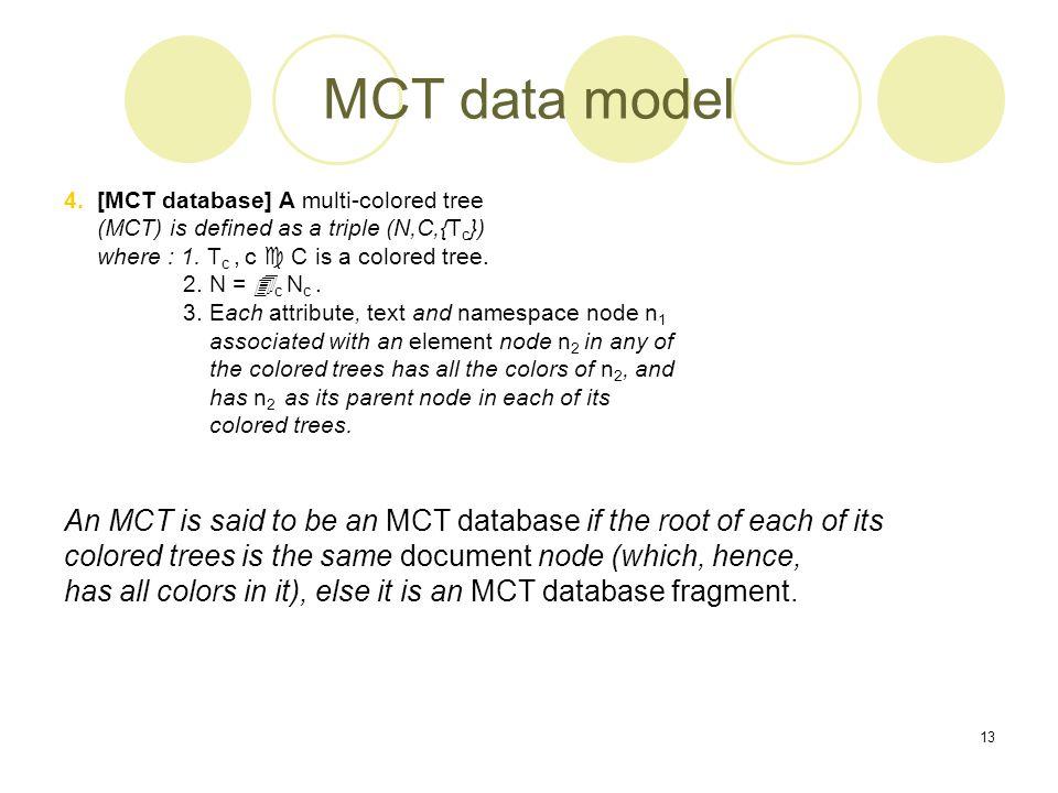 13 MCT data model 4.