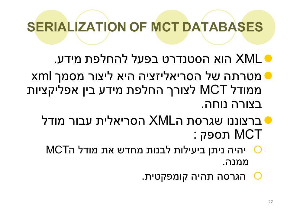 22 SERIALIZATION OF MCT DATABASES XML הוא הסטנדרט בפעל להחלפת מידע.