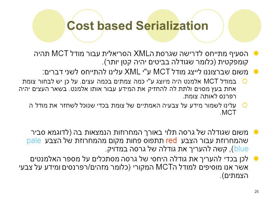 26 Cost based Serialization הסעיף מתייחס לדרישה שגרסת הXML הסריאלית עבור מודל MCT תהיה קומפקטית (כלומר שגודלה בביטים יהיה קטן יותר).