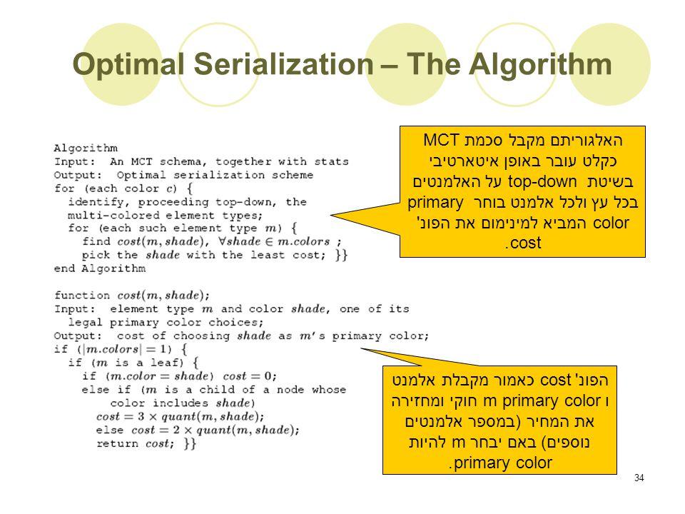 34 Optimal Serialization – The Algorithm האלגוריתם מקבל סכמת MCT כקלט עובר באופן איטארטיבי בשיטת top-down על האלמנטים בכל עץ ולכל אלמנט בוחר primary color המביא למינימום את הפונ cost.