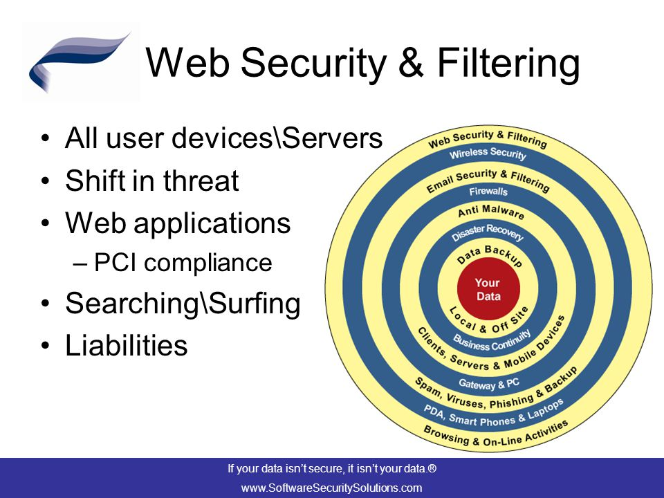 Web Security & Filtering All user devices\Servers Shift in threat Web applications –PCI compliance Searching\Surfing Liabilities If your data isn't secure, it isn't your data.® www.SoftwareSecuritySolutions.com