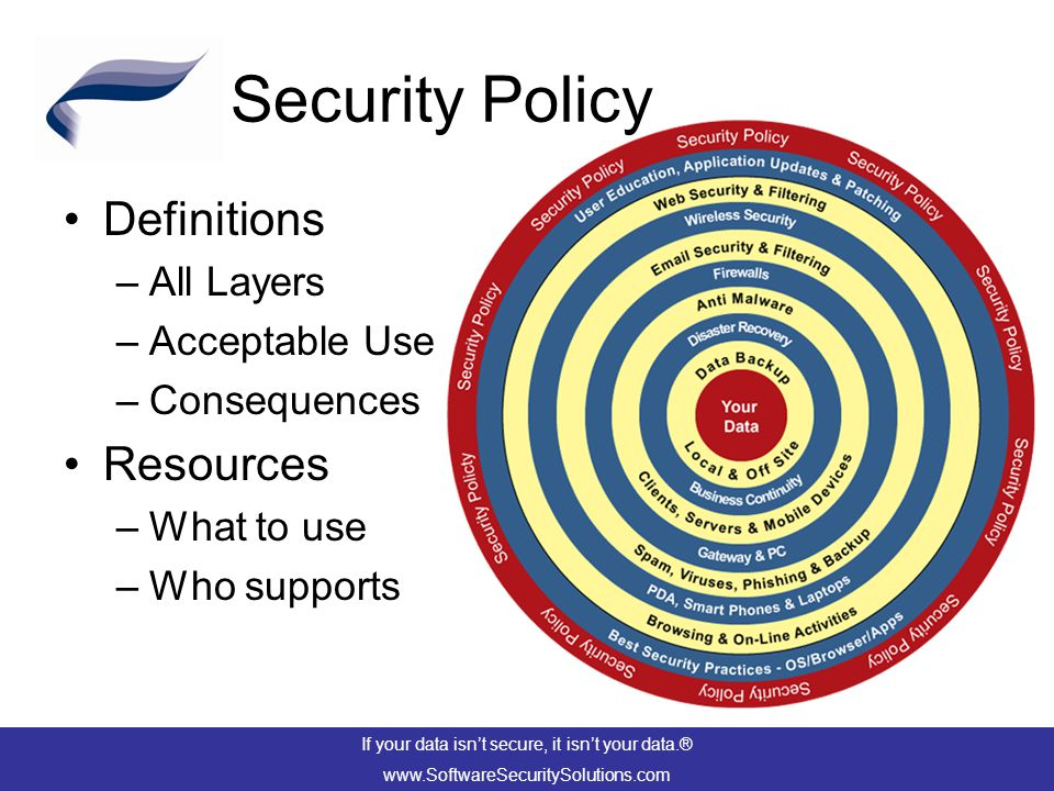 Security Policy Definitions –All Layers –Acceptable Use –Consequences Resources –What to use –Who supports If your data isn't secure, it isn't your data.® www.SoftwareSecuritySolutions.com