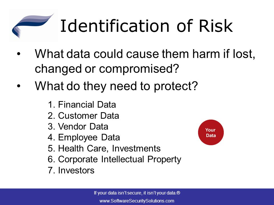 Identification of Risk What data could cause them harm if lost, changed or compromised.