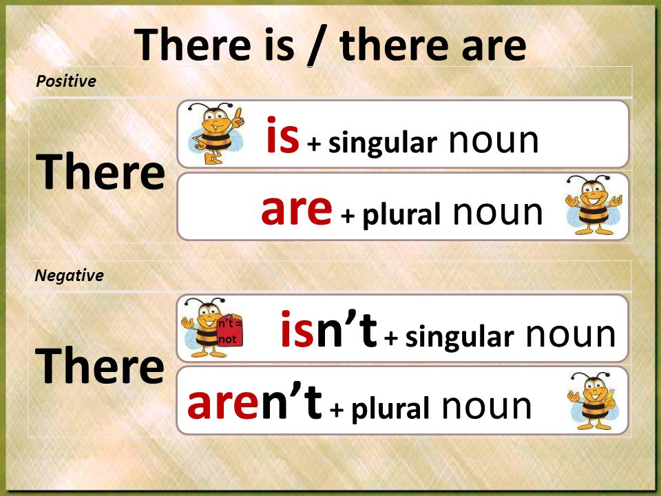 There is / there are Positive There is a flower are six flowers is + singular noun are + plural noun Negative There isn't a banana aren't any fruits isn't + singular noun n't = not aren't + plural noun