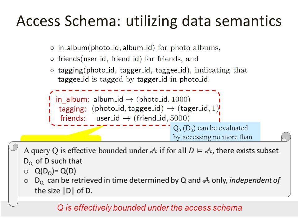 7 Access Schema: utilizing data semantics Q is effectively bounded under the access schema Access schema for D 0 in_album: tagging: friends: Q 0 (D 0 ) can be evaluated by accessing no more than 7000 tuples