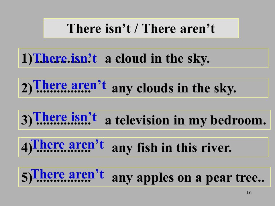 16 There isn't / There aren't 1)................ a cloud in the sky.