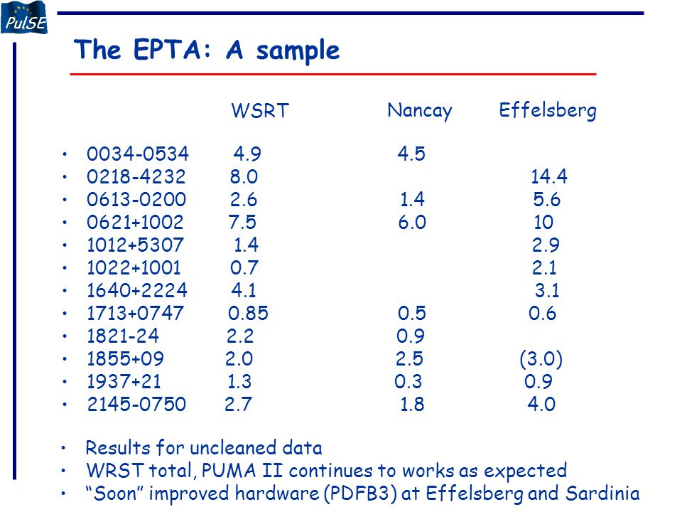PulSE The EPTA: A sample 0034-0534 4.9 4.5 0218-4232 8.0 14.4 0613-0200 2.6 1.4 5.6 0621+1002 7.5 6.0 10 1012+5307 1.4 2.9 1022+1001 0.7 2.1 1640+2224 4.1 3.1 1713+0747 0.85 0.5 0.6 1821-24 2.2 0.9 1855+09 2.0 2.5 (3.0) 1937+21 1.3 0.3 0.9 2145-0750 2.7 1.8 4.0 WSRT Effelsberg Nancay Results for uncleaned data WRST total, PUMA II continues to works as expected Soon improved hardware (PDFB3) at Effelsberg and Sardinia