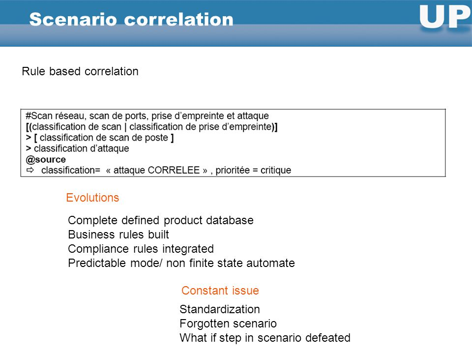 Scenario correlation Rule based correlation Complete defined product database Business rules built Compliance rules integrated Predictable mode/ non finite state automate Evolutions Constant issue Standardization Forgotten scenario What if step in scenario defeated