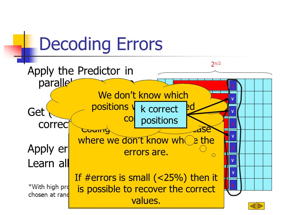Decoding Errors Apply the Predictor in parallel along a line.