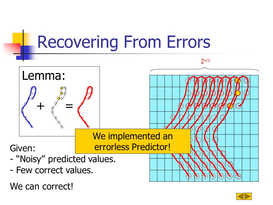 "Given: - ""Noisy"" predicted values. - Few correct values. We can correct! Recovering From Errors 2 n/2 Lemma: + = We implemented an errorless Predictor"