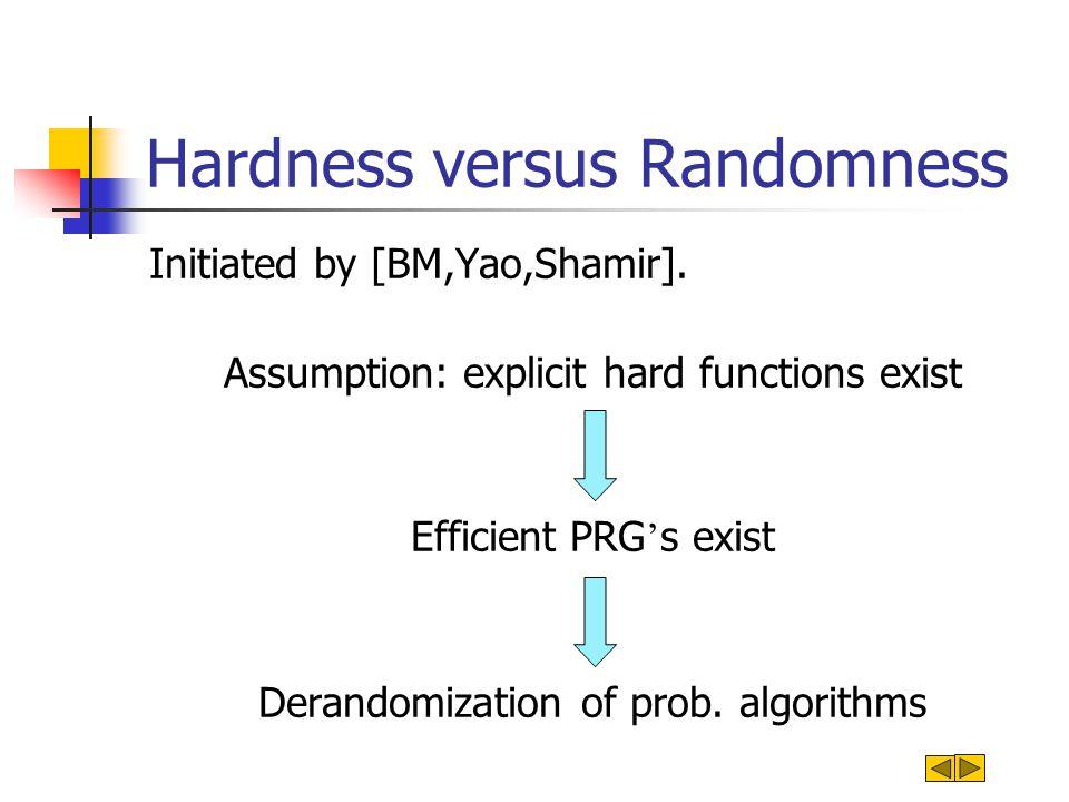Hardness versus Randomness Initiated by [BM,Yao,Shamir].