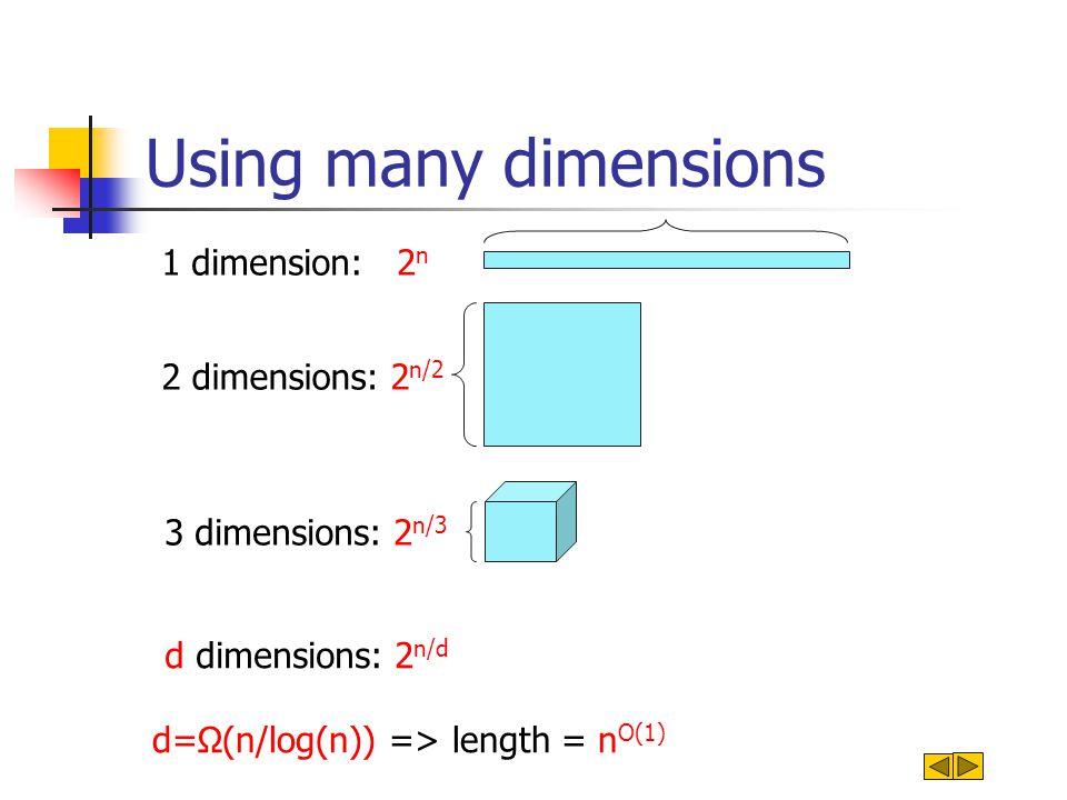 Using many dimensions 1 dimension: 2 n 2 dimensions: 2 n/2 3 dimensions: 2 n/3 d dimensions: 2 n/d d=Ω(n/log(n)) => length = n O(1)