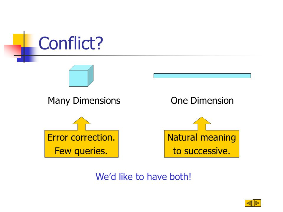 Conflict? Many DimensionsOne Dimension Error correction. Few queries. Natural meaning to successive. We'd like to have both!