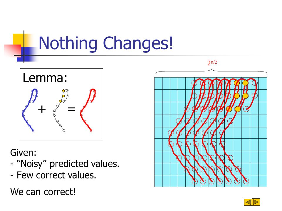 "Given: - ""Noisy"" predicted values. - Few correct values. We can correct! Nothing Changes! 2 n/2 Lemma: + ="