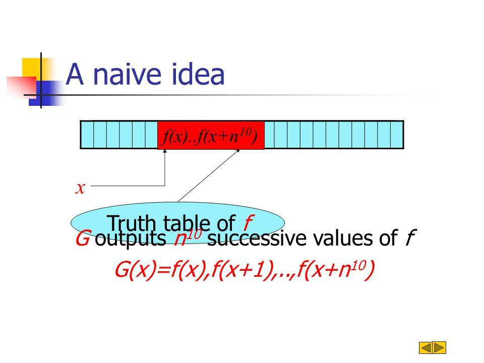 Truth table of f f(1)f(2)f(3) … f(x) … f(2 n ) A naive idea x f(x)..f(x+n 10 ) G outputs n 10 successive values of f G(x)=f(x),f(x+1),..,f(x+n 10 )
