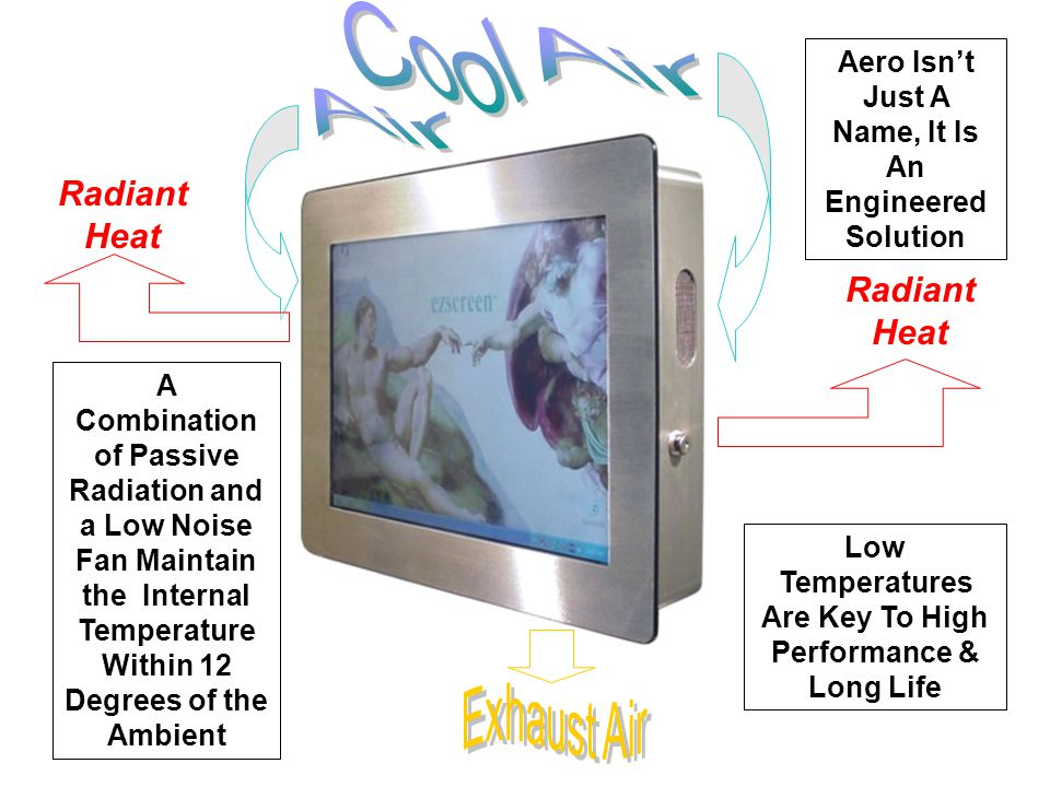 Radiant Heat A Combination of Passive Radiation and a Low Noise Fan Maintain the Internal Temperature Within 12 Degrees of the Ambient Aero Isn't Just A Name, It Is An Engineered Solution Low Temperatures Are Key To High Performance & Long Life