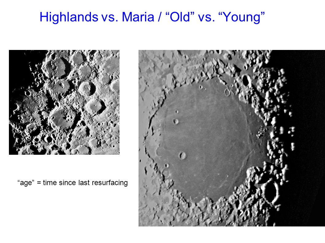 Highlands vs. Maria / Old vs. Young age = time since last resurfacing