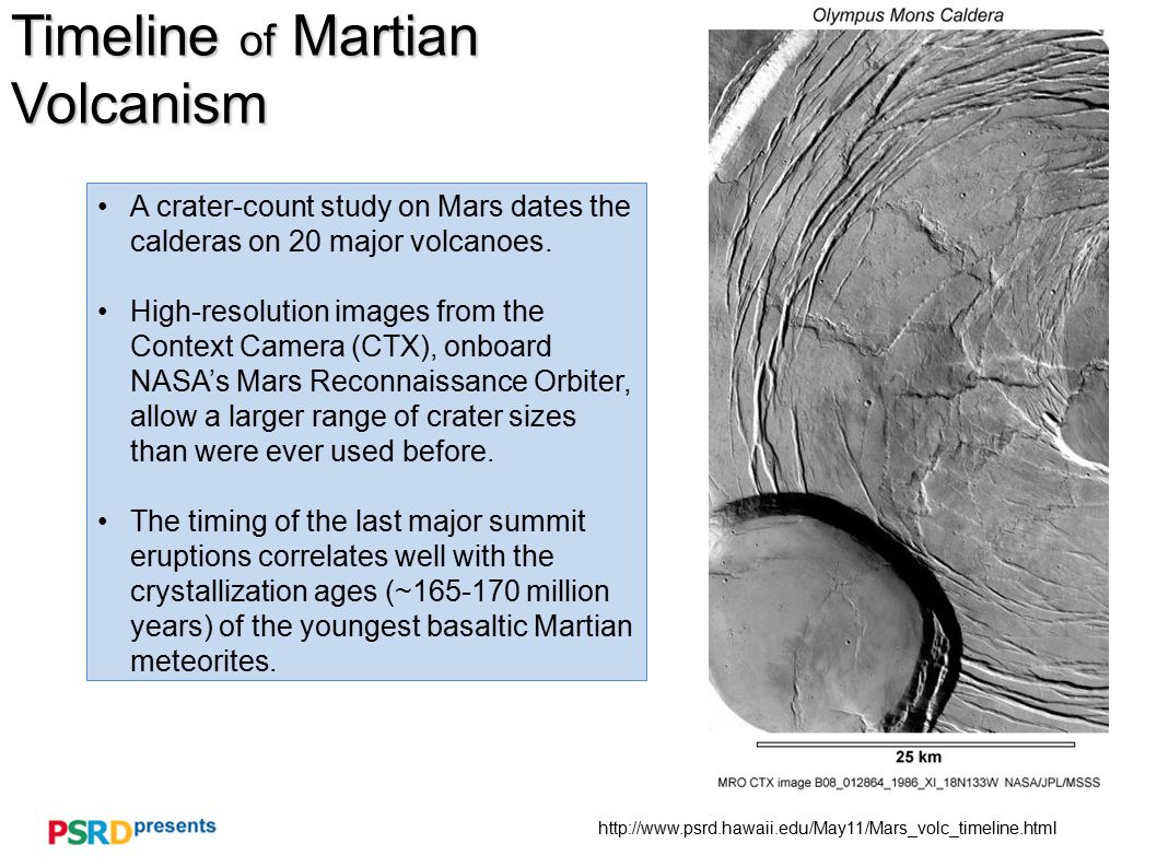 http://www.psrd.hawaii.edu/May11/Mars_volc_timeline.html Timeline of Martian Volcanism A crater-count study on Mars dates the calderas on 20 major vol