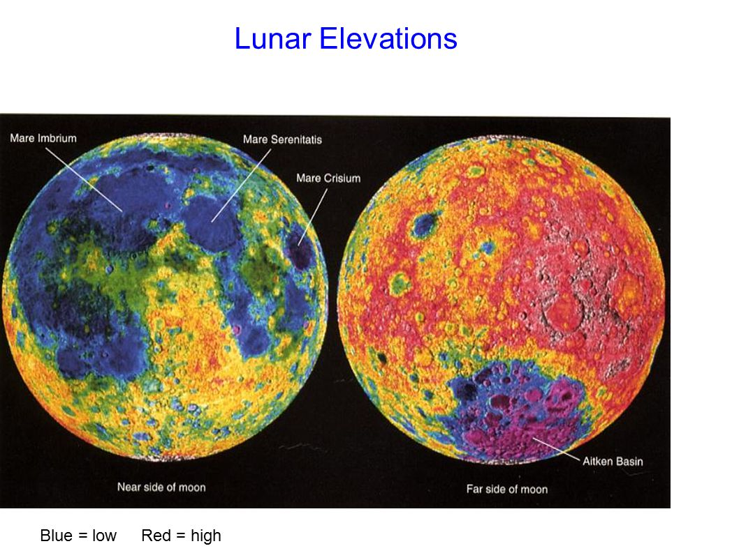 Lunar Elevations Blue = low Red = high