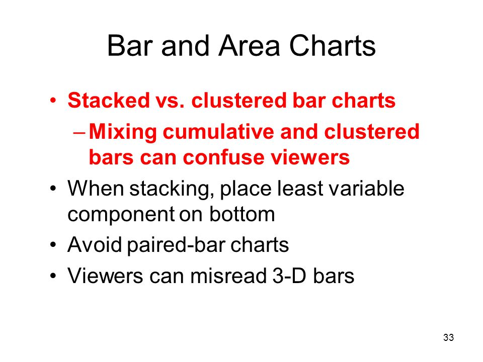 33 Bar and Area Charts Stacked vs. clustered bar charts –Mixing cumulative and clustered bars can confuse viewers When stacking, place least variable