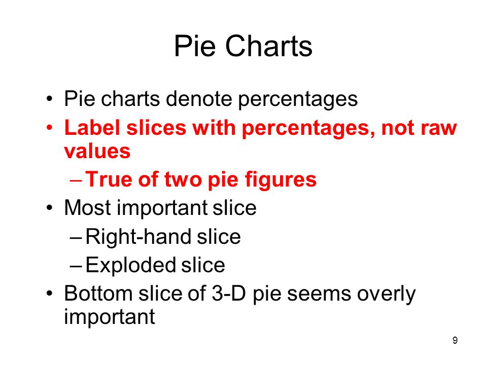9 Pie Charts Pie charts denote percentages Label slices with percentages, not raw values –True of two pie figures Most important slice –Right-hand sli