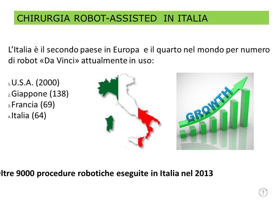 CHIRURGIA ROBOT-ASSISTED IN ITALIA L'Italia è il secondo paese in Europa e il quarto nel mondo per numero di robot «Da Vinci» attualmente in uso: 1. U