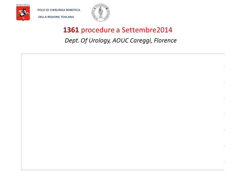 . 1361 procedure a Settembre2014 Dept. Of Urology, AOUC Careggi, Florence POLO DI CHIRURGIA ROBOTICA DELLA REGIONE TOSCANA