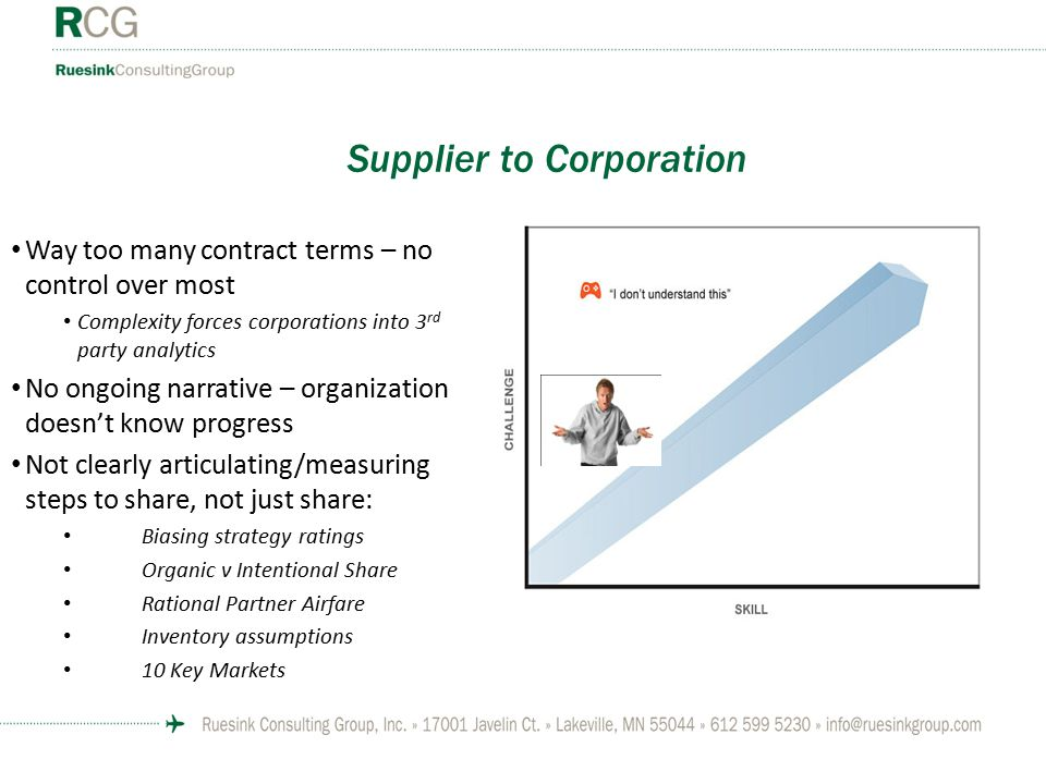 Supplier to Corporation Way too many contract terms – no control over most Complexity forces corporations into 3 rd party analytics No ongoing narrati