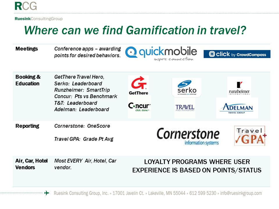 Where can we find Gamification in travel? MeetingsConference apps – awarding points for desired behaviors. Booking & Education GetThere Travel Hero, S