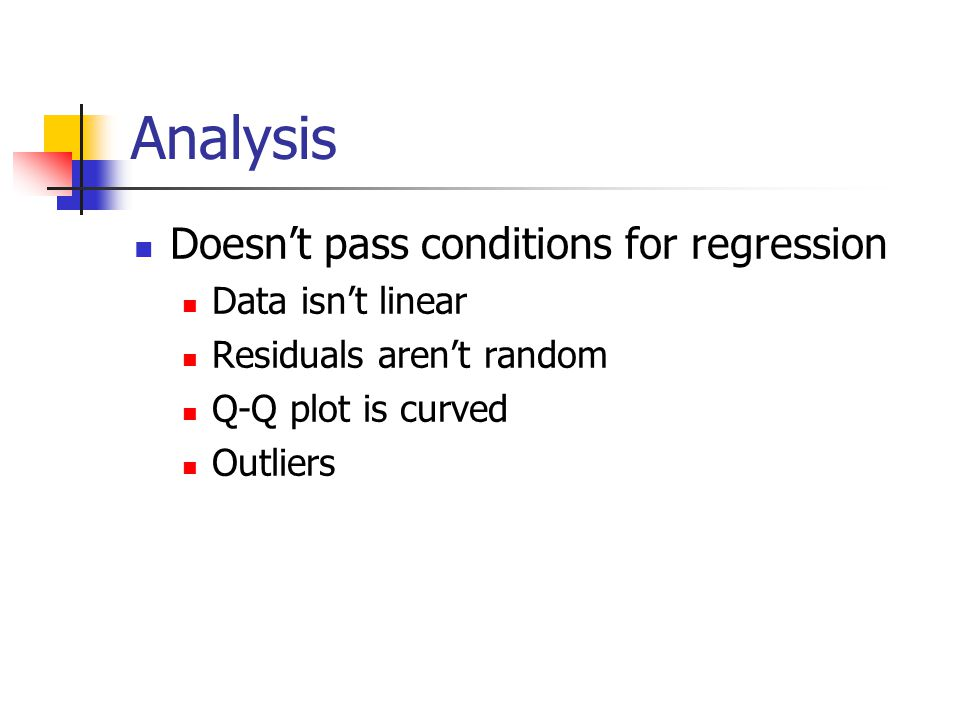 Analysis Doesn't pass conditions for regression Data isn't linear Residuals aren't random Q-Q plot is curved Outliers